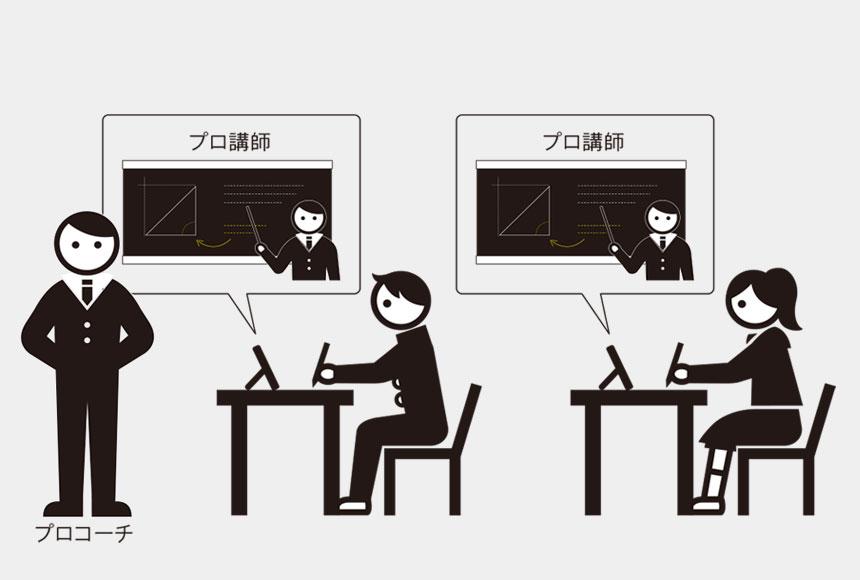 プロ講師の画像