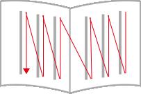 一般的な文章の読み方のイメージ図