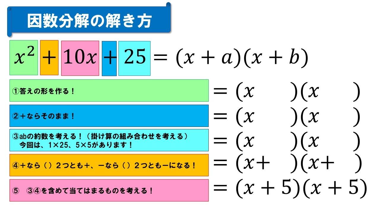 因数分解の解き方