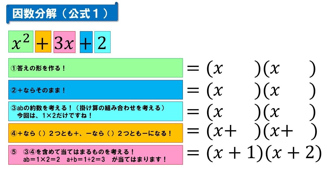 因数分解(公式1)